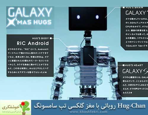 Hug-Chan روباتی با مغز گلکسی تب سامسونگ