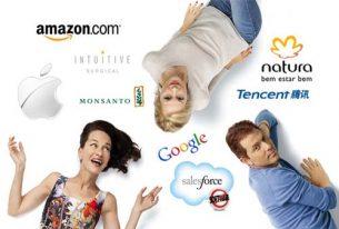 برترین شرکت ها در زمینه نوآوری و خلاقیت به انتخاب مجله فوربز