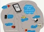 ipad3-infographic-khoshfekri-thump