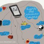 برای خریدن یک Ipad 3 آدم های مختلف چه کارهایی باید انجام دهند؟ – یک اینفوگرافیک دیدنی